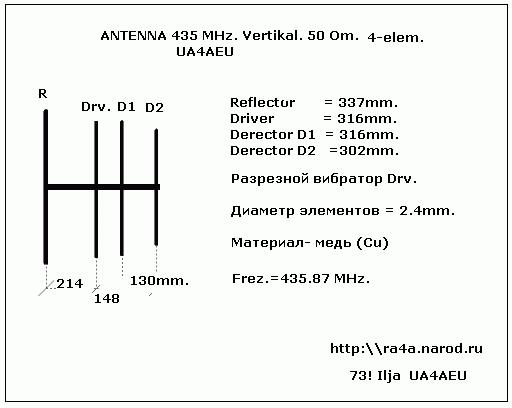 благоустроенная территория разрезной вибратор на 430 мгц своими руками рукава жилетки можно